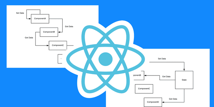 using-react-context-to-manage-state
